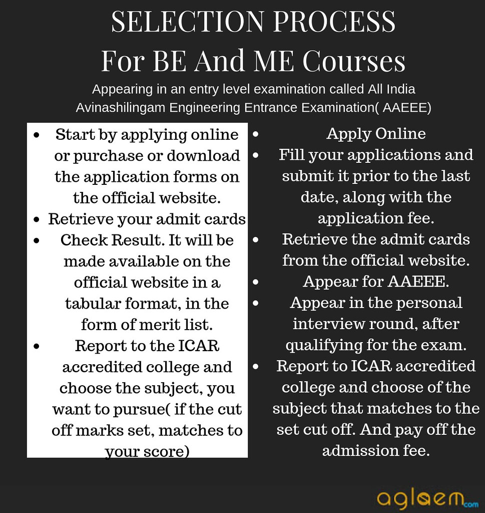 Avinashilingam (deemed to be University) Engineering Entrance Exam 2019