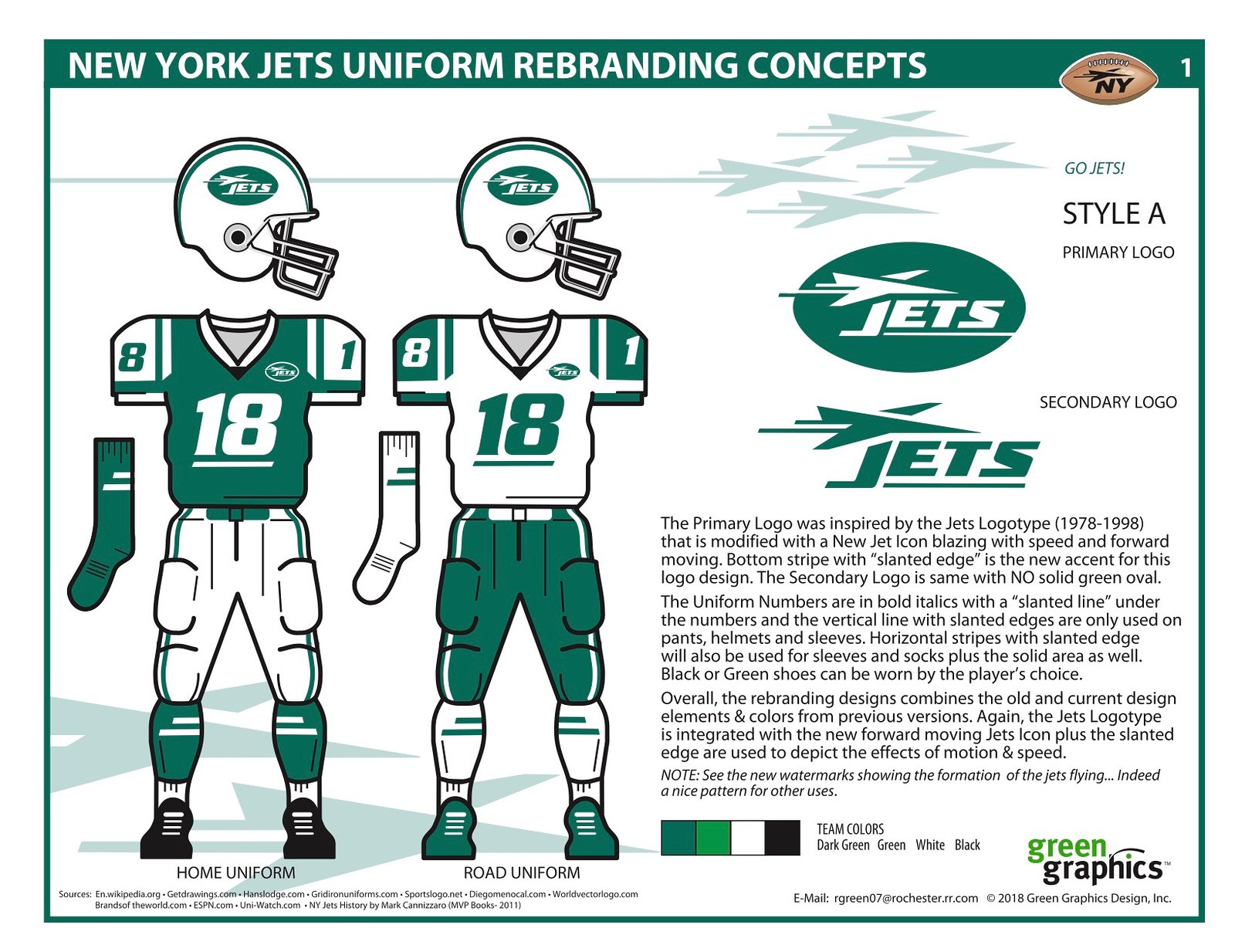 New Uni Watch delivers the winning entries for the New York Jets