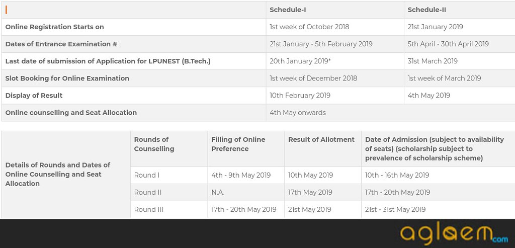 Lovely Professional University Starts LPUNEST 2019 Application Process; Check Details