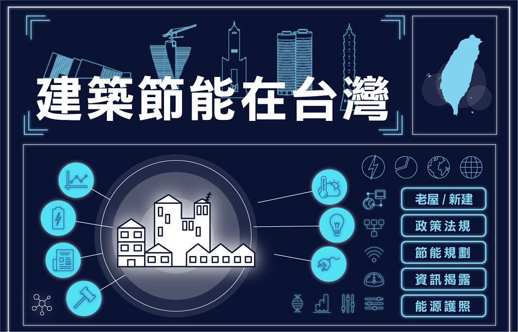 建築節能-台灣3_台灣-1200x768px