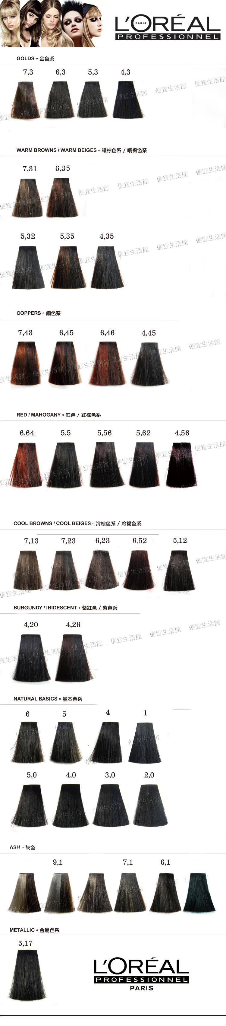 便宜生活館【燙染劑】萊雅L OREAL 專業護髮染膏iNOA 二代 (伊諾雅染髮膏)提供全系多色澤 (新科技) 可超取