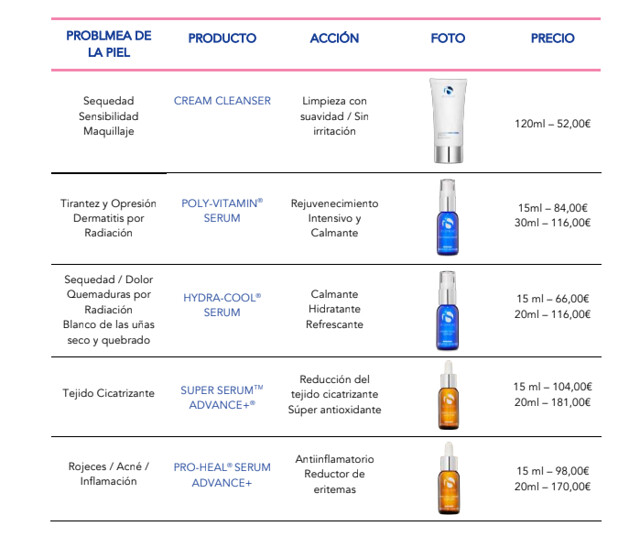 iS CLINICAL ofrece productos específicos 1