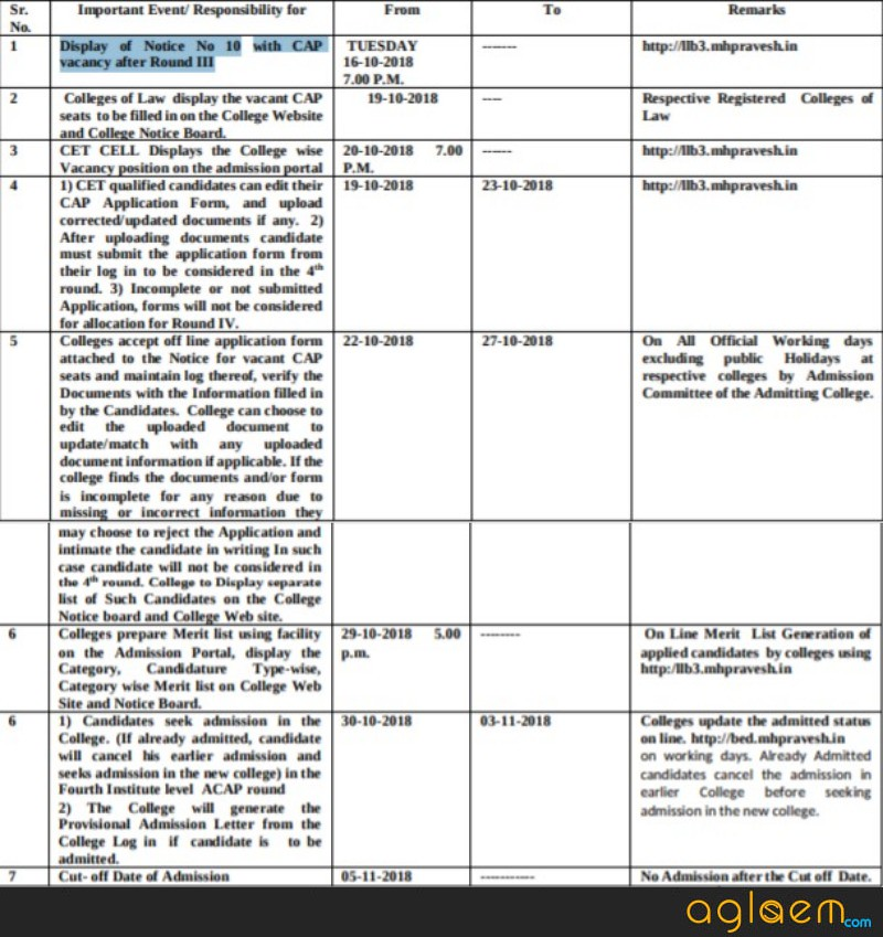 MH Law CET 2018 Application form 2018