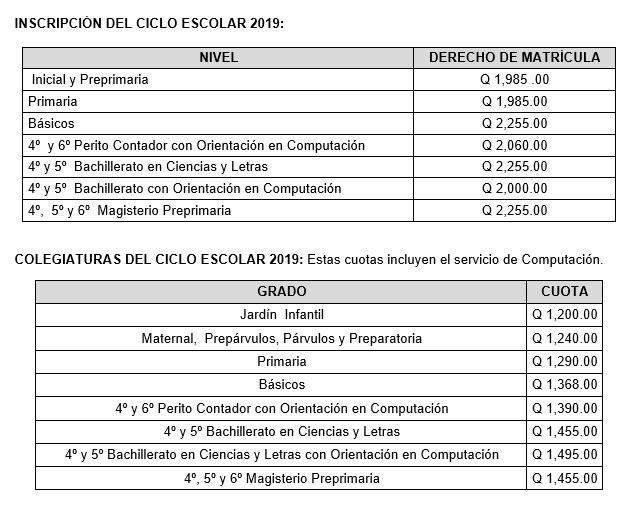 Cuotas 2019