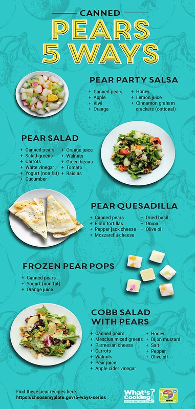 Pears 5 ways infographic