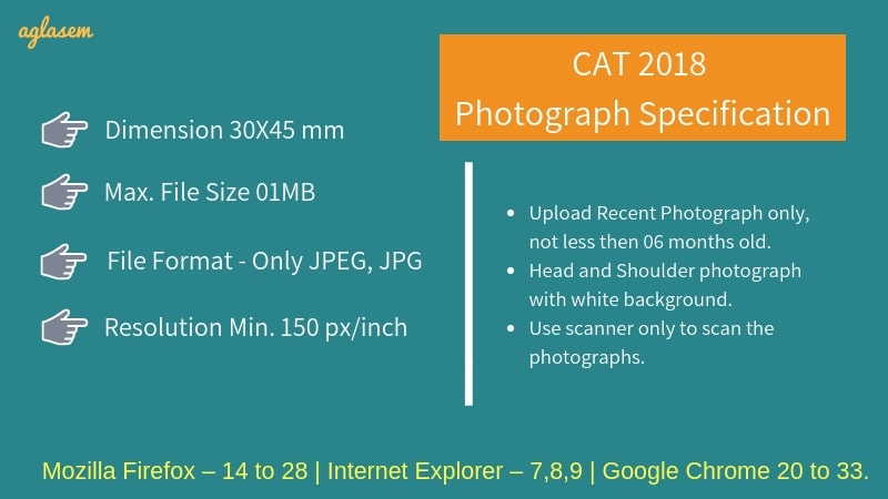 CAT 2018 Photo Requirements