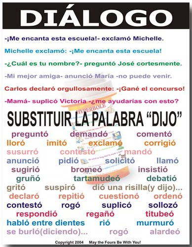 spanish script essay Ap spanish literature and culture course and exam description—september 2014 this is the core document for this course it clearly lays out the course content and learning objectives, describes the exam, and provides sample questions and rubrics.