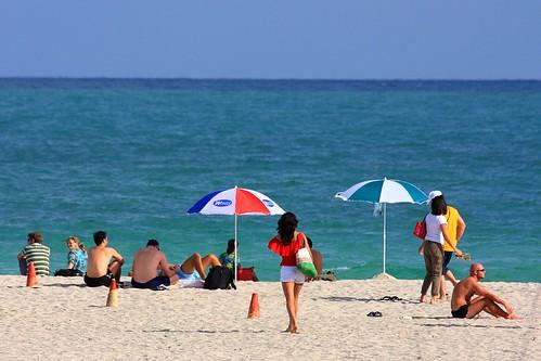 Copacabana Beach Weather