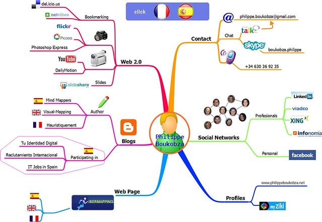 Digital Identity : Where Iu0026#39;m publishing on the Web ...