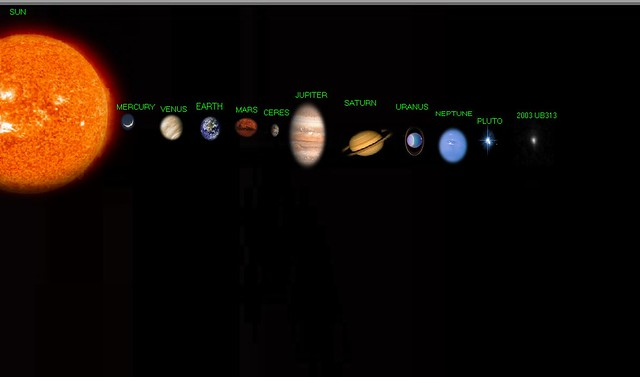 The New Solar System | The New Solar System planets in our s… | Flickr