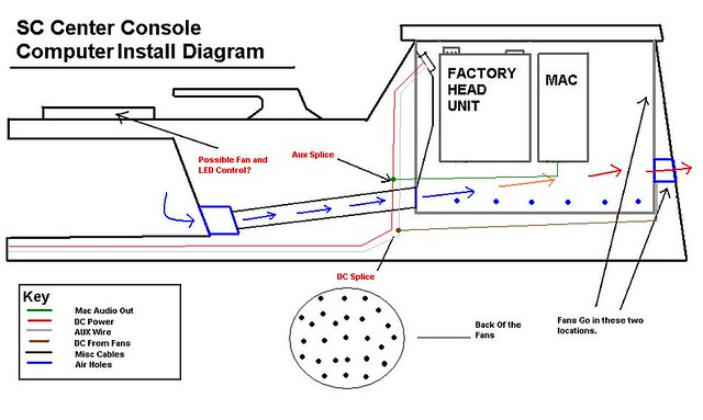 sc center console wiring diagram revised maeckley flickr rh flickr com center console wiring diagram 69 corvette wiring diagram for center console boat