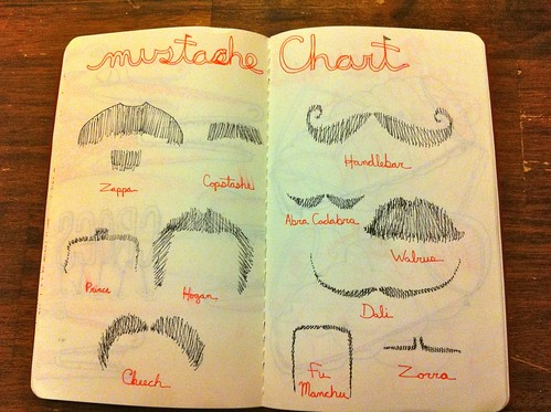 Evan's Sketchbook Project 2011 | by mightymoss