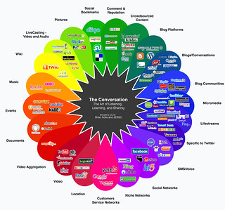 This is the first rev of Conversation Prism (1.0). 3.0 is Now Available - www.theconversationprism.com | by b_d_solis