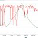 5.5 hour mtb road tempo (160-175 HR)