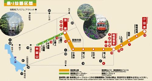 ... 路線図 | www.hakone-tozan.co.jp/train/fare.html | Monhsi | Flickr
