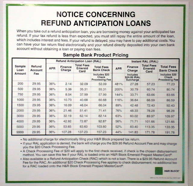 Payday loans prezi image 9