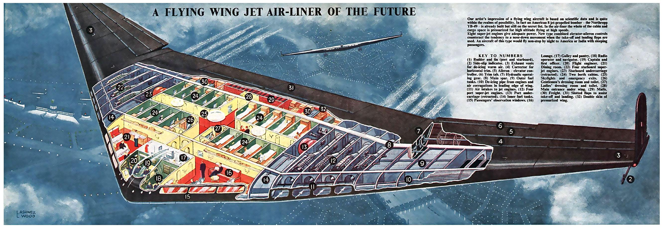 Самолет будущего, 1949 год