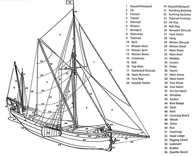 Thames Barge Rigging Diagram Nonstandard 23 Flickr