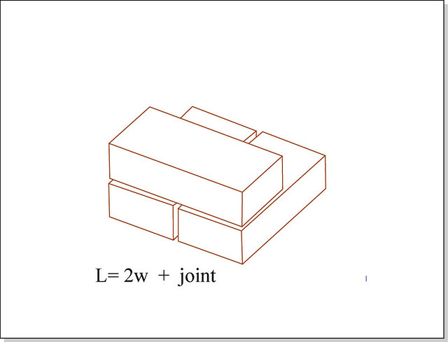 Brick Dimensions Brick Dimensions Format Diagram Credit