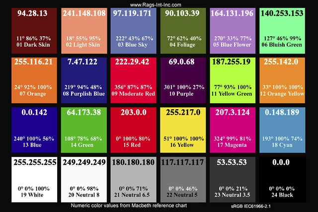 Browser Color Management Test 2 Macbeth Test Chart From Flickr