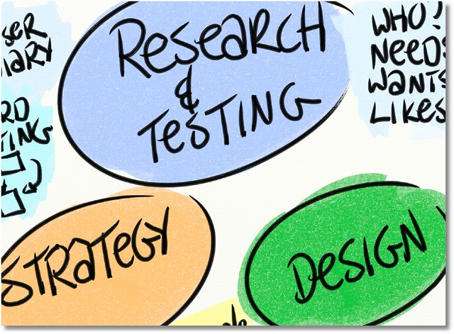 Design Research Jobs Bangalore