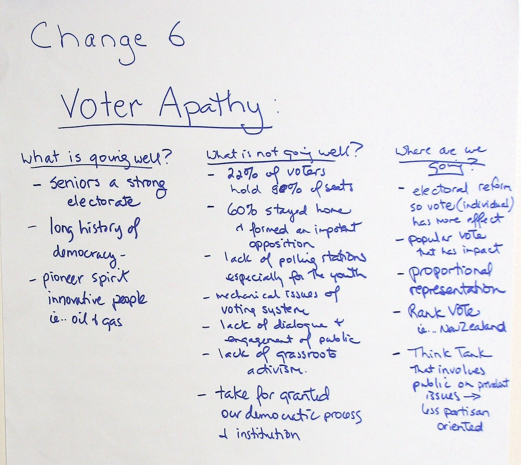 discussing voter apathy • consider holding a student-led voter registration drive at your school or other location in your community for those who are 18, are turning 18 before the next election, and for members of the community outside of school who aren't registered to vote.