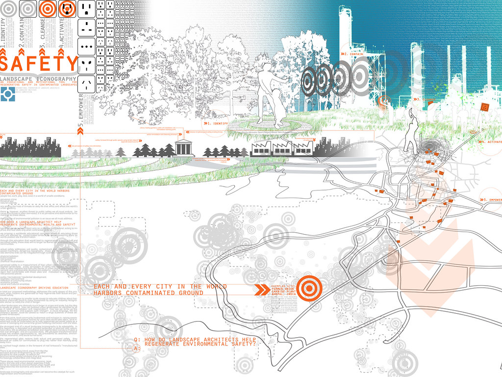 2005 ifla competition entry landscape iconography flickr for International federation of landscape architects