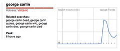 Google Trends & George Carlin | by search-engine-land