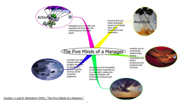five minds of a manager Five minds for the future  export to endnote / reference manager(non-latin)  enter recipient e-mail address(es): separate up to five addresses with commas (,.