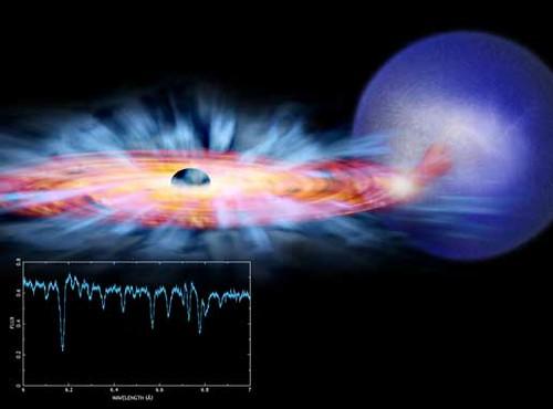 Solving a Black Hole Paradox (NASA, Chandra, 6/21/06) | Flickr