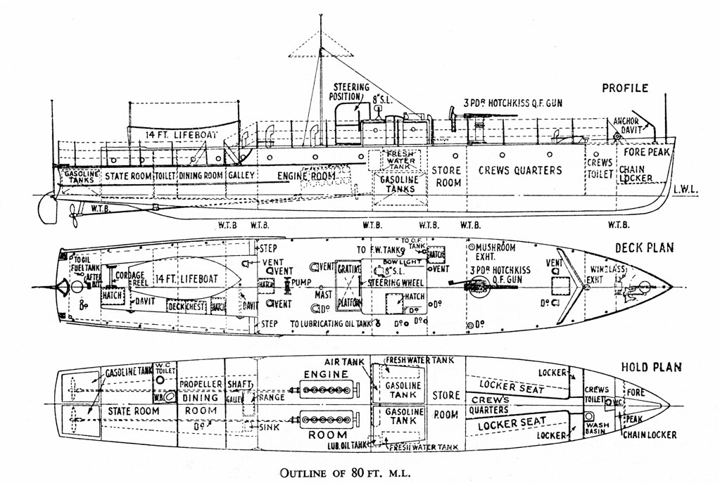 80 ft motor launch plan of kaiser 39 s war vintage flickr for What is motor planning