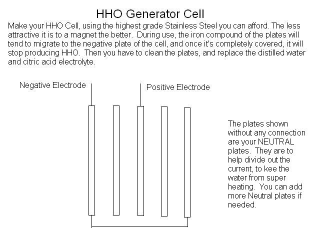 Simple Hydrogen Generator Circuit : Simple two cell hho system this diagram is pretty crude