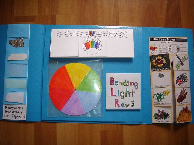 Light And Color Lapbook Open Jimmie Flickr