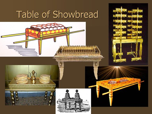 Tabernacle table of showbread the image for Javascript table insertcell th