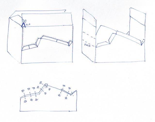 How to build a cardboard car sketch | mr.mcgroovy | Flickr