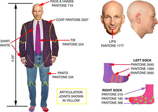 Seth Godin Action Figure - Instruction to Factory | by archiemcphee