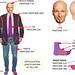 Seth Godin Action Figure - Instruction to Factory