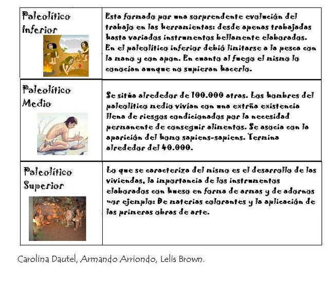 Paleolitico e neolitico yahoo dating