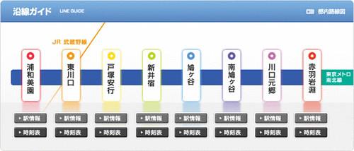 埼玉高速鉄道路線図