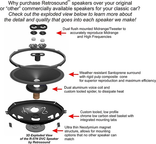 Retrosound 3D Exploded view of our speakers | by RetroSound®
