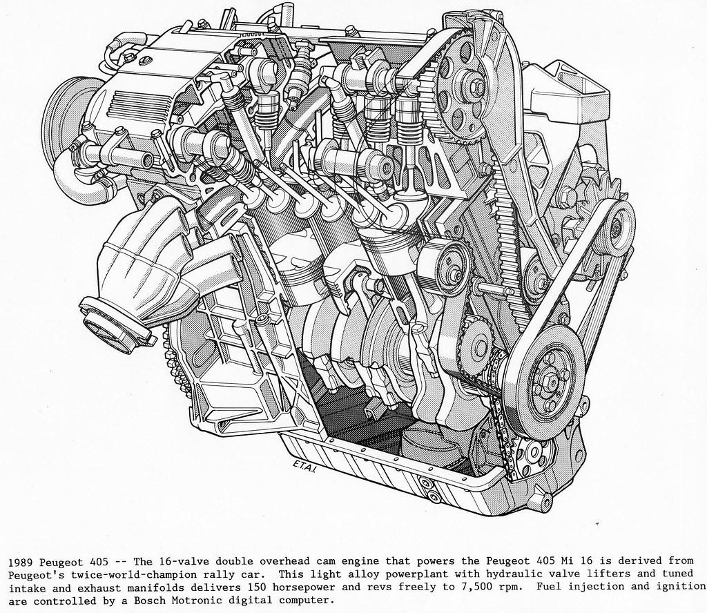 1989 Peugeot 405 Mi16 Engine