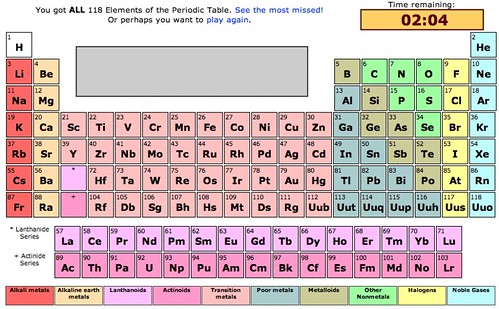 2008_04_10-periodic-table | I finally finished the Periodic ...