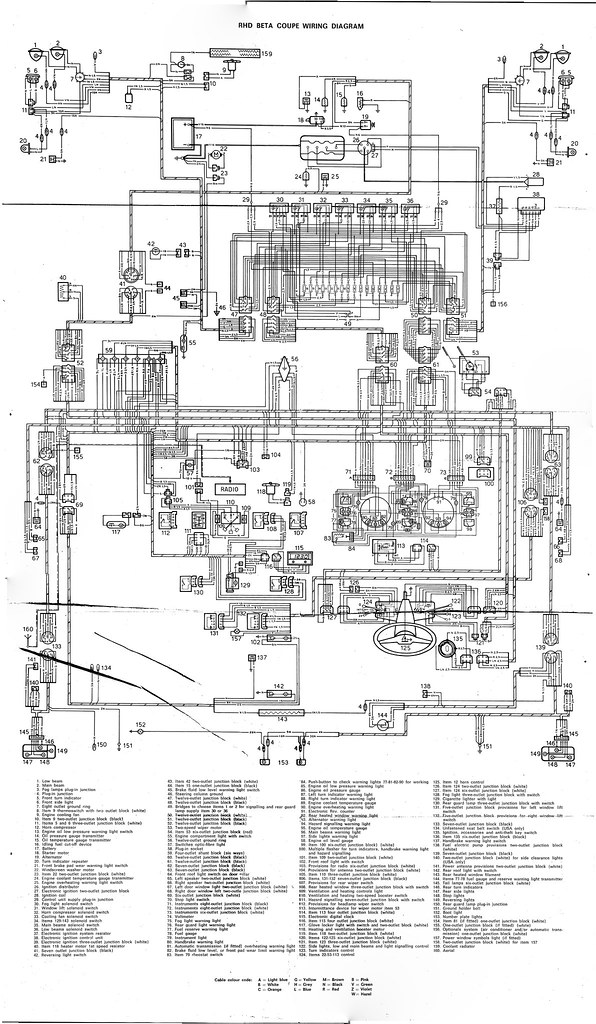beta wiring diagram volkswagen beta radio wiring diagram