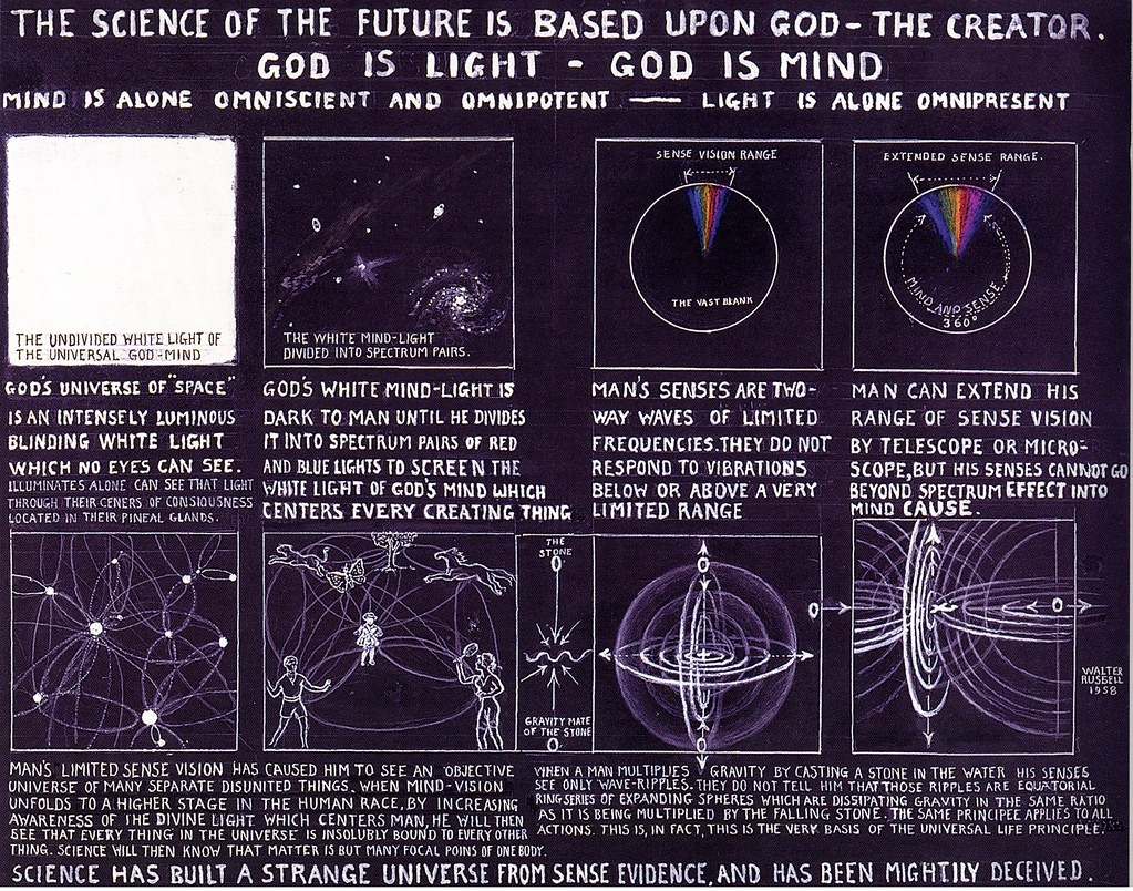 The science of the future is based upon god the creator flickr gamestrikefo Image collections