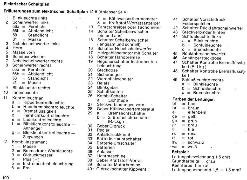 Wunderbar Elektrische Verdrahtung Im Hausdiagramm Zeitgenössisch ...