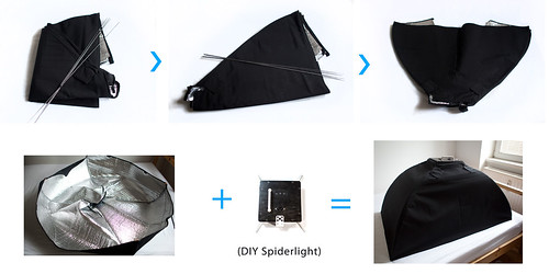 DIY Collapsible Softbox - How to set it up | by Eenimon