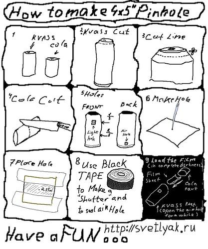 how to make 4x5 pinhole camera alexander artemenko flickr. Black Bedroom Furniture Sets. Home Design Ideas