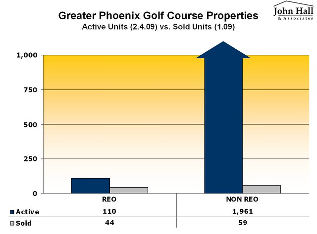 Golfcourse Properties Of Highlands And Cashiers Inc Agents