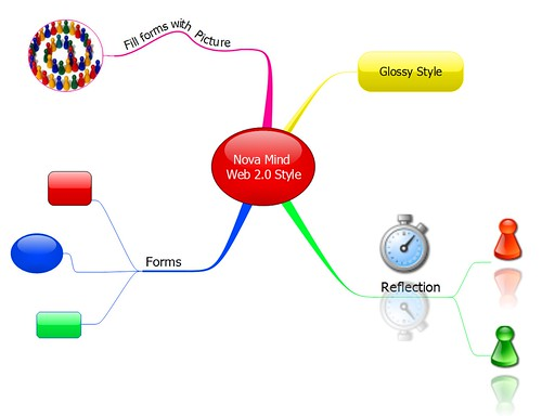Nova Mind Web 2 0 Style The New Features Of Mind Mapping