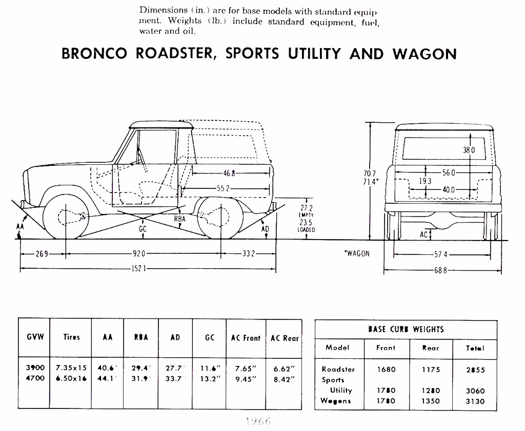 1966 Ford Bronco Dimensions: Roadster, Sports Utility & Wa ...